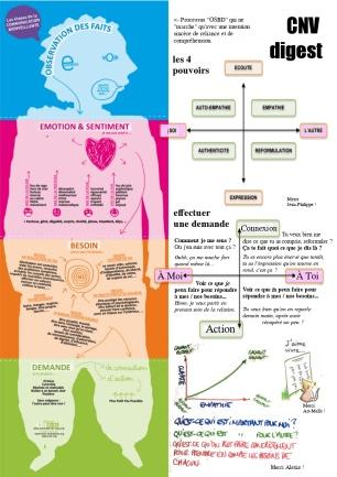 annexe5 cnv abstract p1